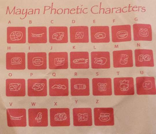 phonetic translation of Mayan characters to our alphabet